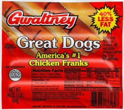 Gwaltney ham coupons