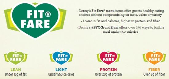Fit Fare menu-Denny's #DennysDiner