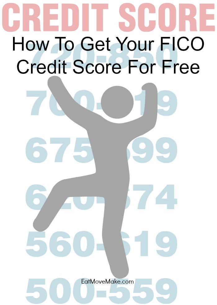 CreditScorecard.com