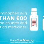 The Truth About Acetaminophen Dosage – What You MUST Know!