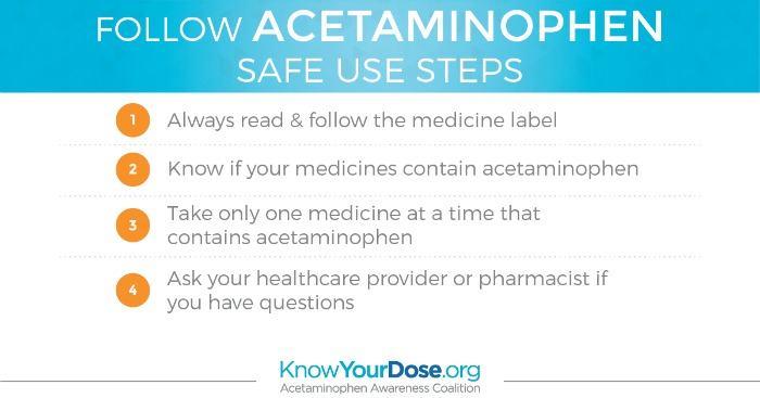 acetaminophen dosage